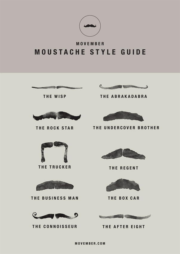 Support Men S Health This Movember With These Pro Grooming Tips Beauty Launchpad